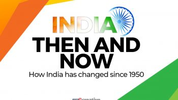 Republic Day then and now: How India has changed since 1950