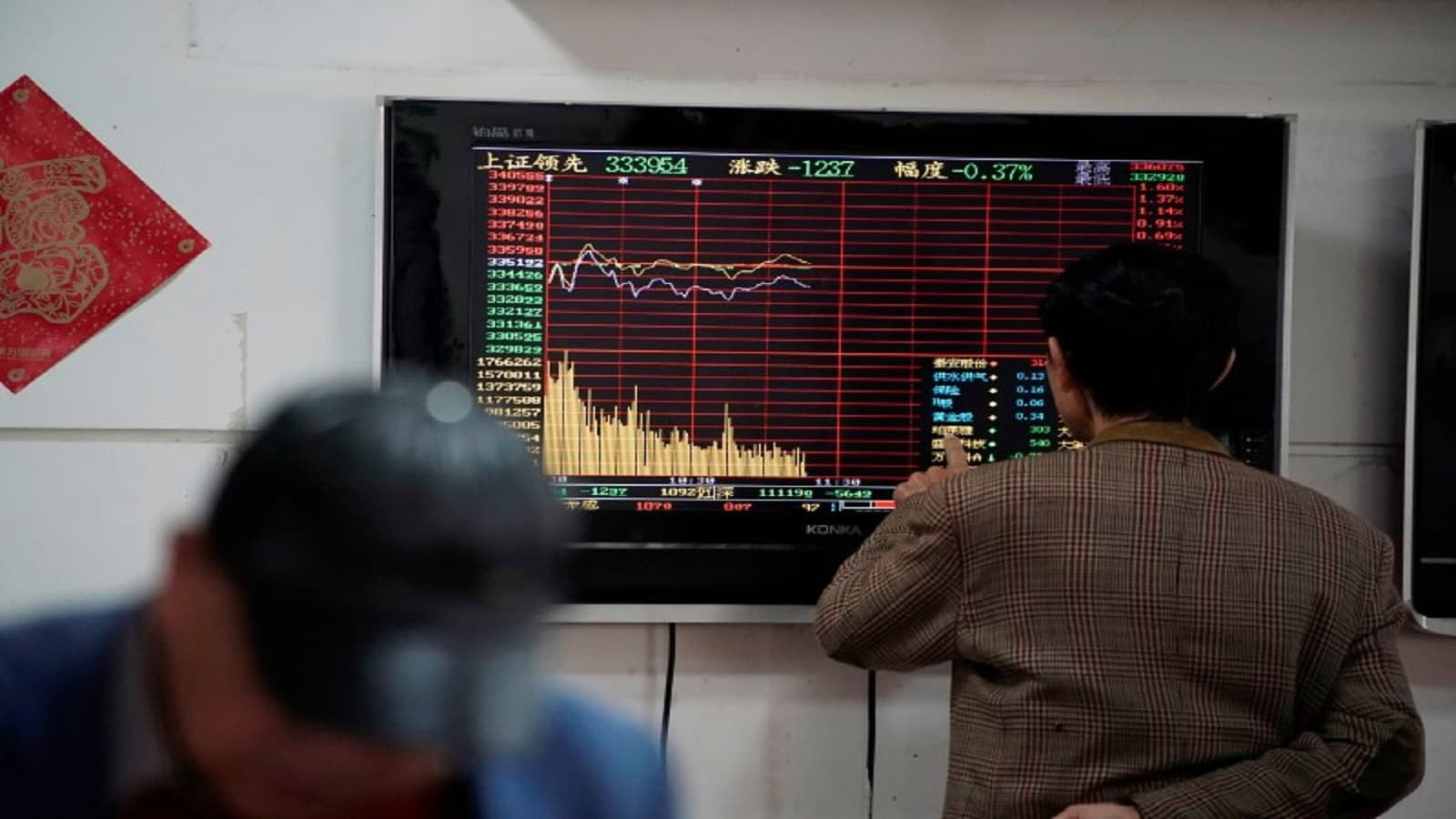 3. Markets At Close On Monday: The Sensex and Nifty closed lower on Monday, dragged by losses across most sectors, as investors awaited cues after lacklustre growth in December quarter corporate earnings. The Sensex closed down 0.87 percent at 35,498.44, its lowest closing level since December 24. The Nifty ended 0.78 percent lower at 10,640.95, its lowest close since December 11. (Image: Reuters)