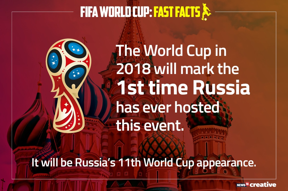 Russia is all set to host 31 teams and thousands of fans for the FIFA World Cup 2018. It is the 21st edition of the FIFA's quadrennial juggernaut and Germany are the defending champions.