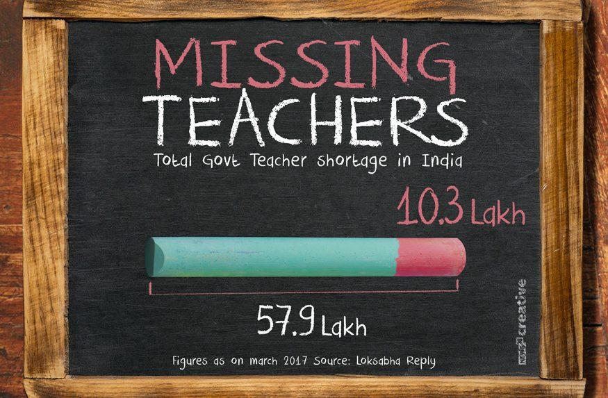 'Get Schooled': Shortfall of teachers, a status check