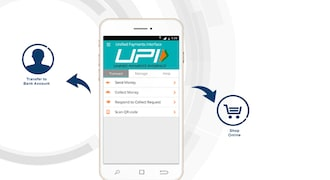 All you need to know about the new UPI-based IPO application process