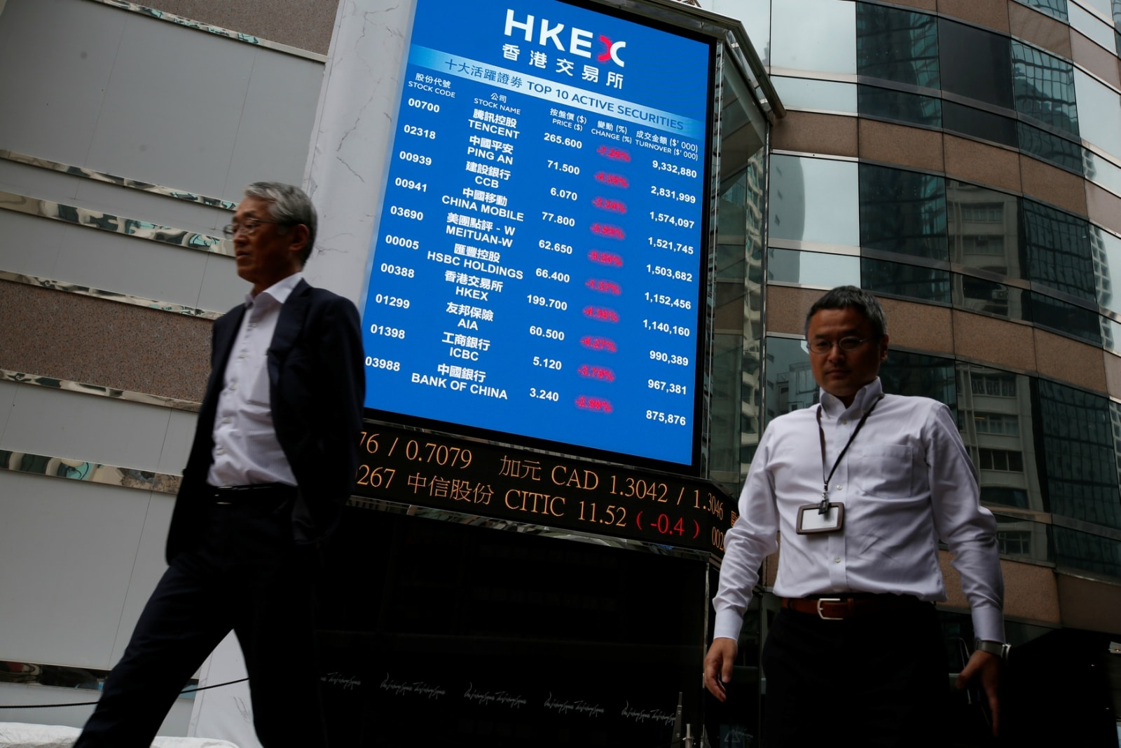 1. Asia: The Nikkei in Japan added 0.3 percent and the Topix rose 0.17 percent. In South Korea, the Kospi advanced 0.24 percent. Markets in the US were closed on Monday in observance of Memorial Day.  (Image: Reuters)