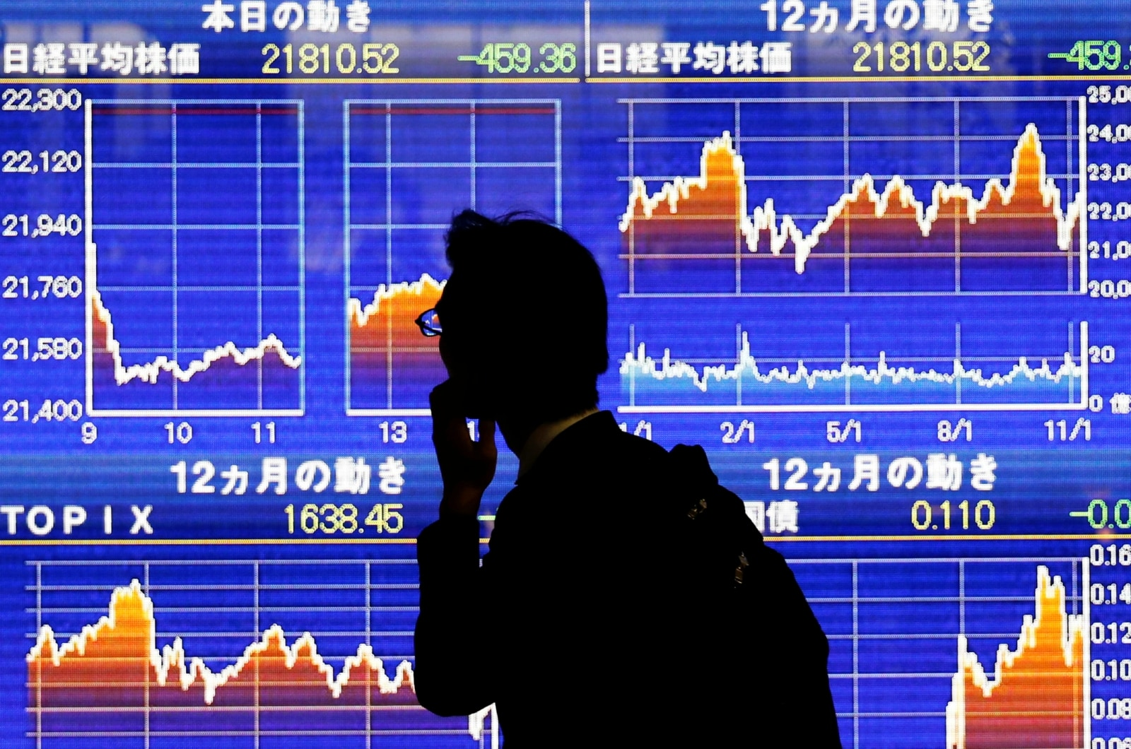 2. Asia: MSCI's broadest index of Asia-Pacific shares outside Japan was down 0.61 percent. Asian markets fell in early trade as investors remained worried over the trade tensions between the US and China.  (Image: Reuters)