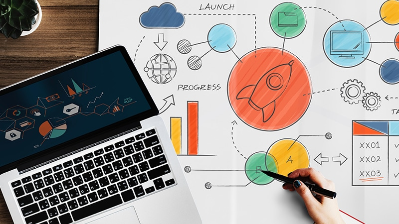 A business quick start guide: Five lessons I learned as an edtech entrepreneur