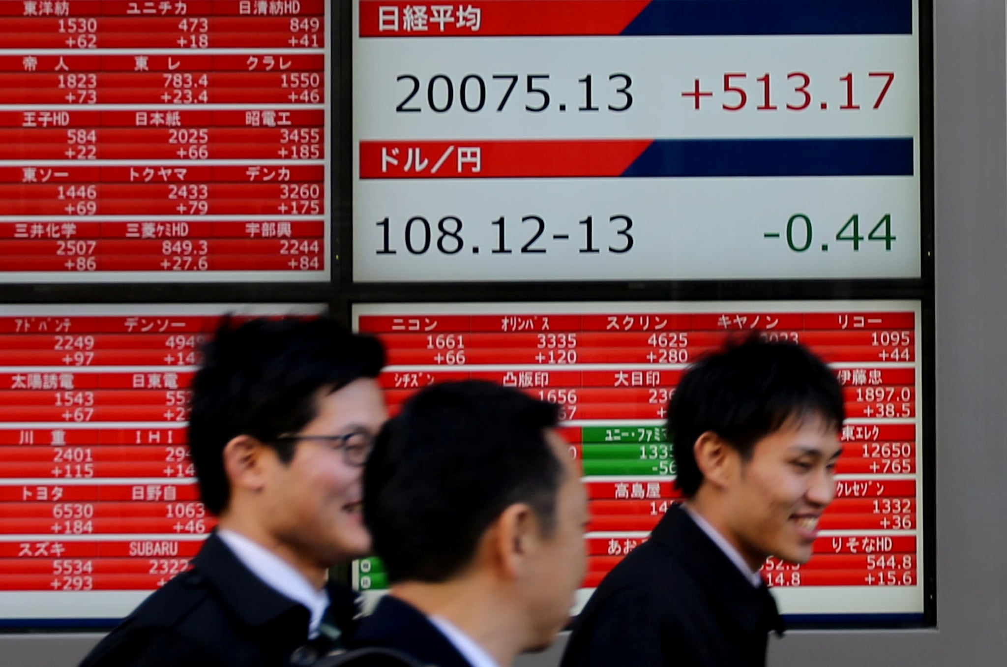 1. Asia: MSCI's broadest index of Asia-Pacific shares outside Japan ticked down 0.1 percent from a six-month high touched the previous day. Japan's Nikkei was also down 0.1 percent. (Image: Reuters)