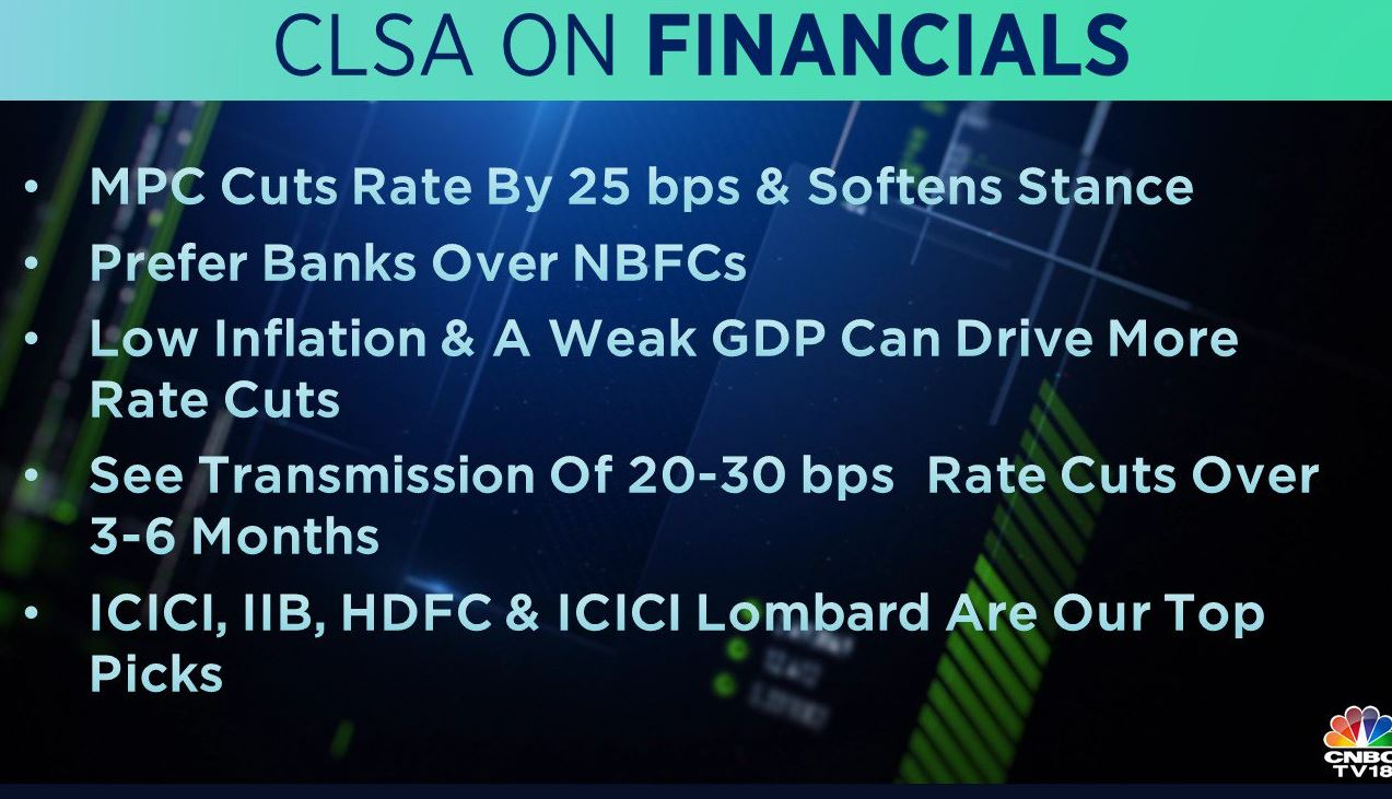 <strong>CLSA on Financials:</strong> The brokerage prefers banks over NBFCs, with ICICI Bank, HDFC, and ICICI Lombard as its top picks.