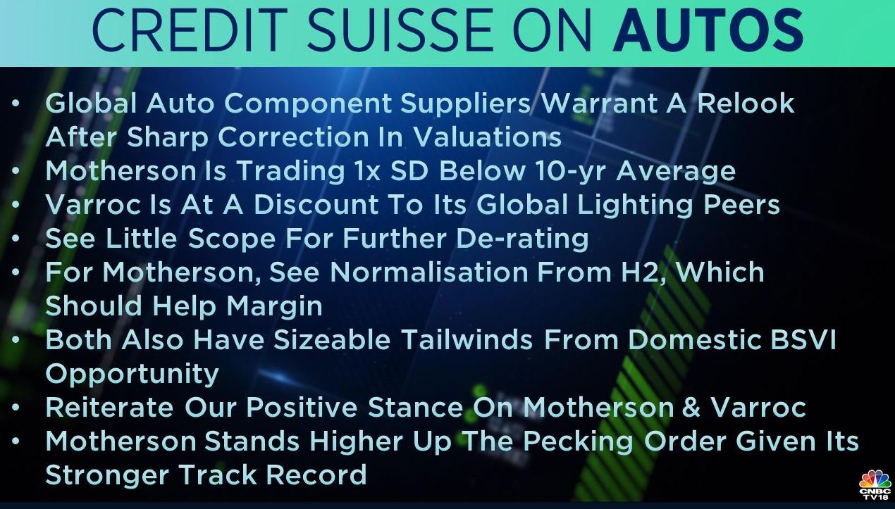 <strong>Credit Suisse on Auto Sector:</strong> The brokerage retains positive stance on Motherson Sumi and Varroc Engineering. Motherson Sumi stands higher up in the pecking order given its stronger track record, Credit Suisse added.