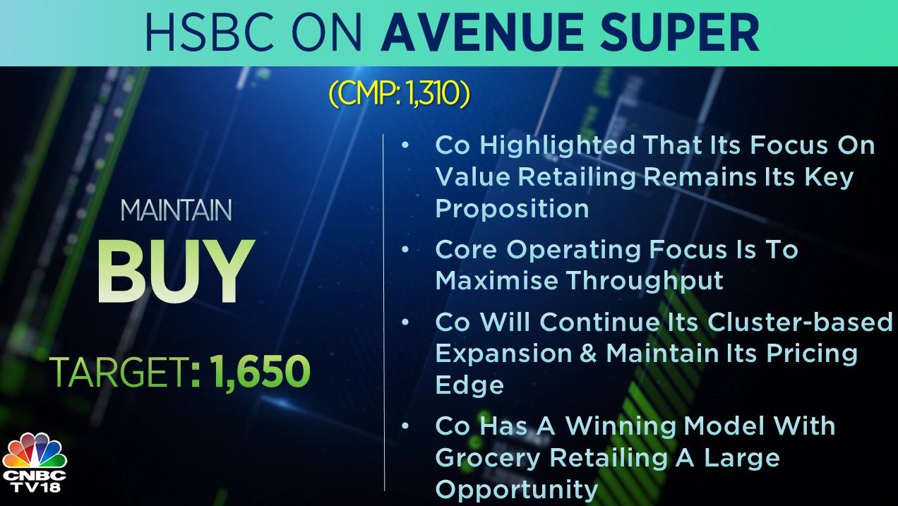 <strong>HSBC on Avenue Supermarts</strong>: The brokerage retained a 'buy' call on the stock with a target at Rs 1,650. The company will continue its cluster-based expansion and maintain its pricing edge, the brokerage added.
