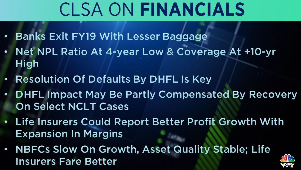 <strong>CLSA on Financials</strong>: The brokerage sees a turnaround in financials' earnings from FY20. Resolution of defaults by Dewan Housing Finance is key, it adds. It expects slow growth from NBFC, while believes life insurers will fare better.