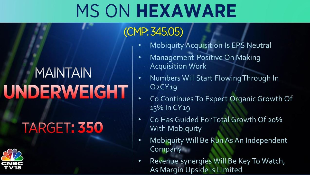 <strong>Morgan Stanley on Hexaware</strong>: The brokerage is 'underweight; on the stock with the target at Rs 350 per share. Revenue synergies will be key to watch as margin upside is limited, it added.