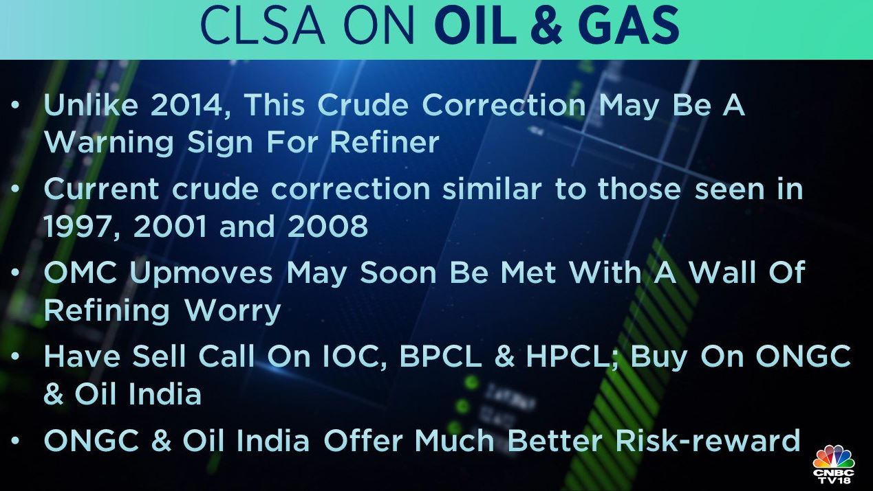 <strong>CLSA on Oil & Gas companies</strong>: The brokerage has a 'sell' call on all OMCs- IOC, BPCL, and HPCL. It has a 'buy' call on ONGC and Oil India as they offer much better risk-reward.