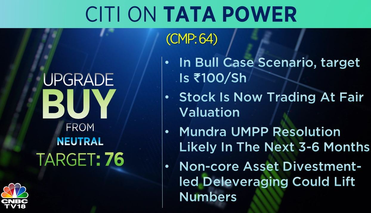 <strong>Citi on Tata Power:</strong> The brokerage upgraded the stock to 'buy' from 'neutral' with a target at Rs 76 per share. Non-core asset divestment-led deleveraging could lift numbers, it added.