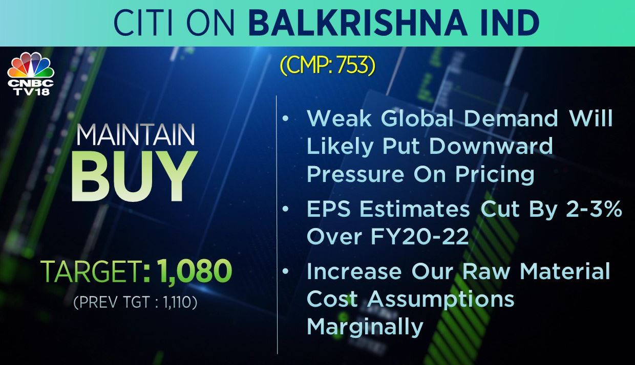 <strong>Citi on Balkrishna Industries:</strong> The brokerage has a 'buy' rating on the stock but slashed its target price to Rs 1,080 per share from Rs 1,110 per share earlier. It says a weak global demand will likely put downward pressure on pricing.