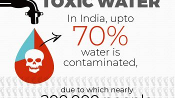 India's water crisis deepens, NITI Aayog says 70% water supply found to be toxic