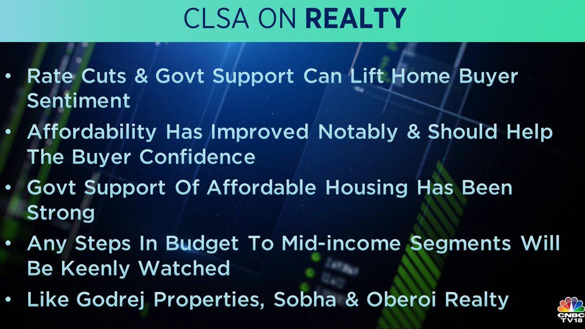 <strong>CLSA on Realty Sector</strong>: The brokerage said that the interest rate cuts and government's support can lift home buyer sentiment. It placed its bets on Godrej Properties, Sobha and Oberoi Realty.