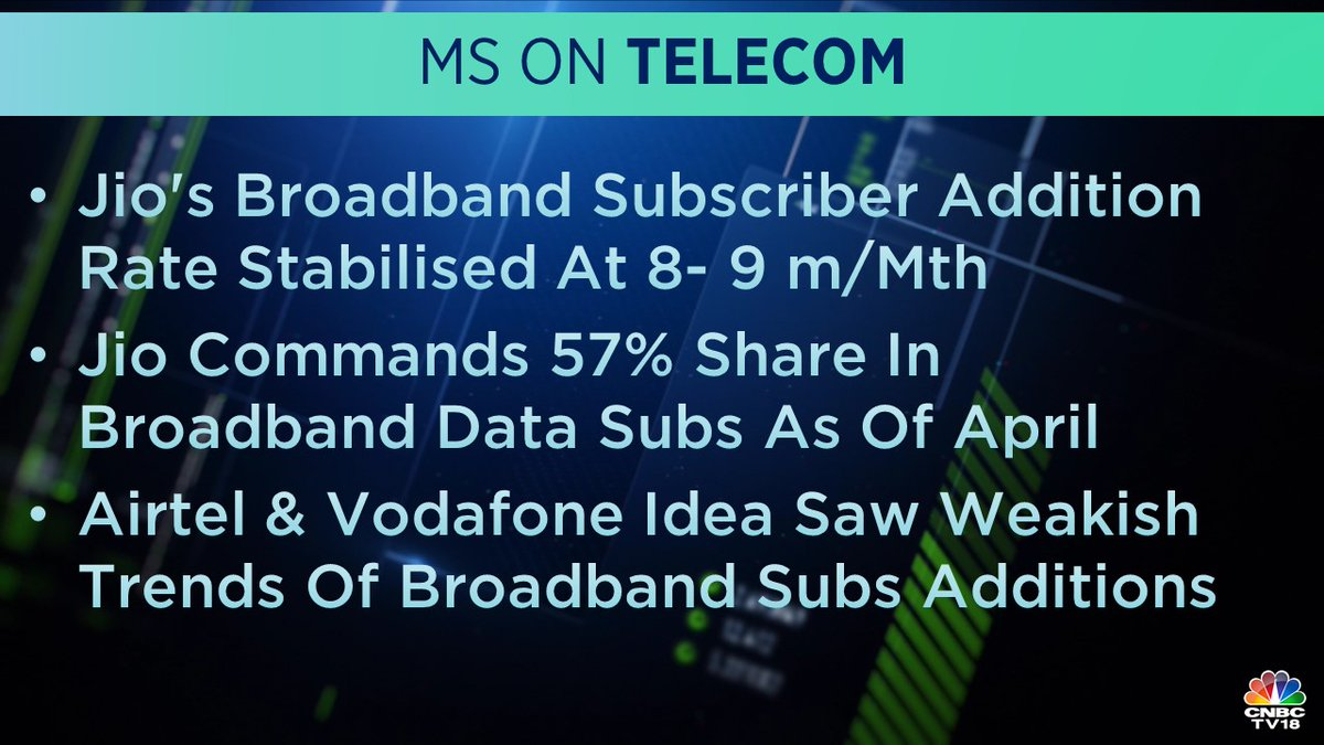 <strong>Morgan Stanley on Telecom Companies:</strong> It said that Airtel and Vodafone Idea saw weak trends of subscriber additions.
