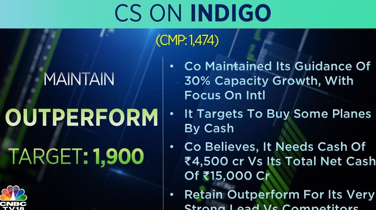<strong>Credit Suisse on Indigo:</strong> The brokerage rated the stock as 'outperform' with a target at Rs 1,900 per share. The company maintained its guidance of 30 percent capacity growth in Q1, with focus on the international, it said.