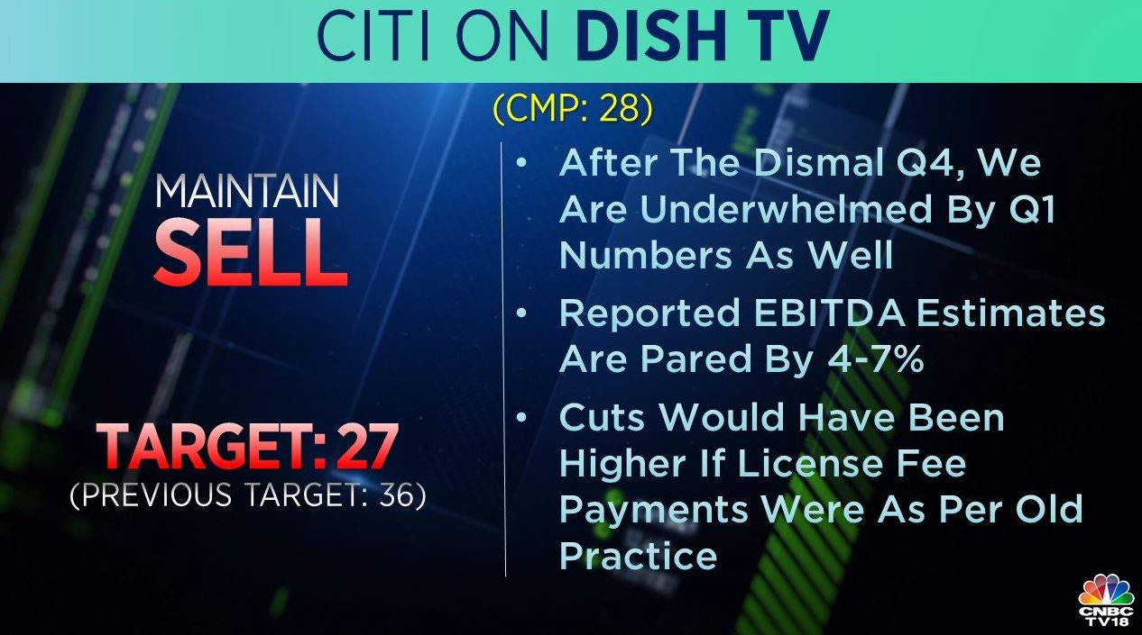 <strong>Citi on Dish TV:</strong> The brokerage has a 'sell 'rating on the stock with target cut to Rs 27 from Rs 36 earlier. After the dismal Q4, the brokerage is underwhelmed by Q1 numbers as well.