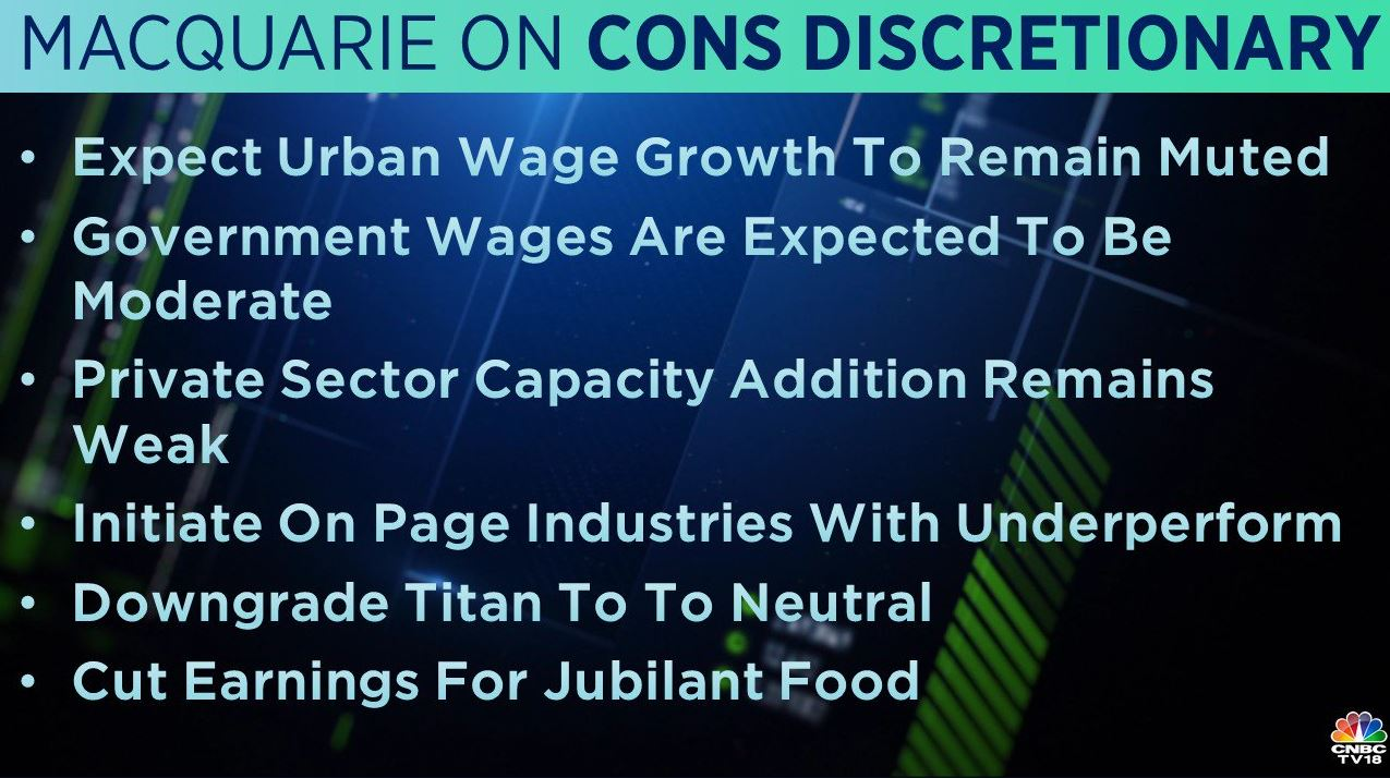 <strong>Macquarie on Consumer Discretionary:</strong> According to the brokerage, channel checks suggest sharp moderation in growth over the past 3 months. It downgrades Titan to 'neutral' and cuts earnings for Jubilant Food.