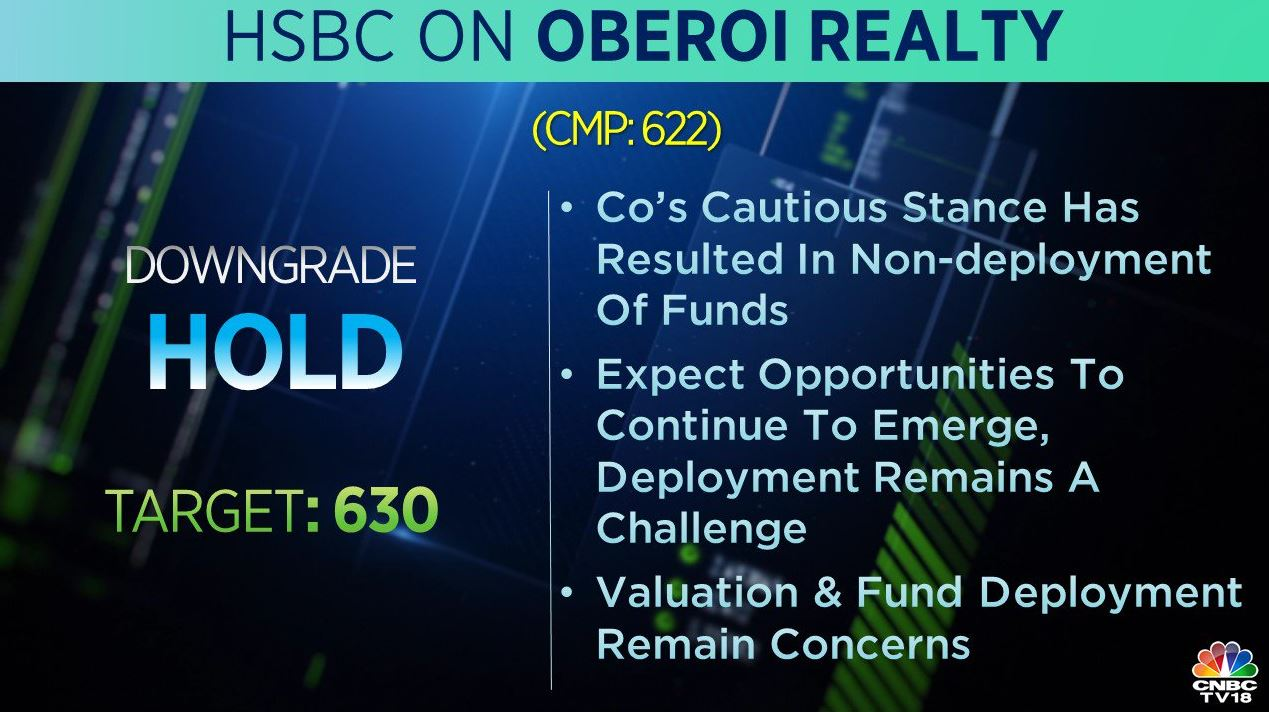 <strong>HSBC on Oberoi Realty:</strong> The brokerage downgrades the stock to 'hold' as valuation and fund deployment of Oberoi Realty remains a concern.
