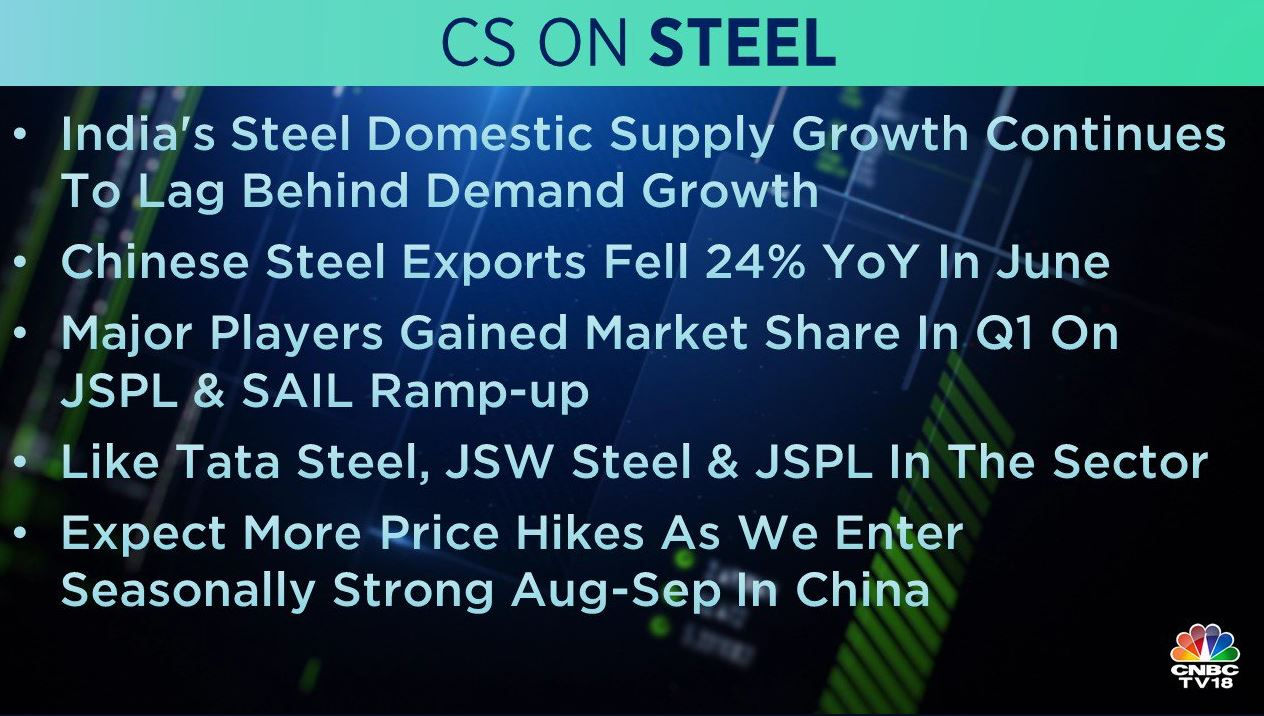 <strong>Credit Suisse on Steel:</strong> India's steel domestic supply growth continues to lag behind demand growth. The brokerage likes Tata Steel, JSW Steel, and JSPL in the sector, but expects more price hikes.