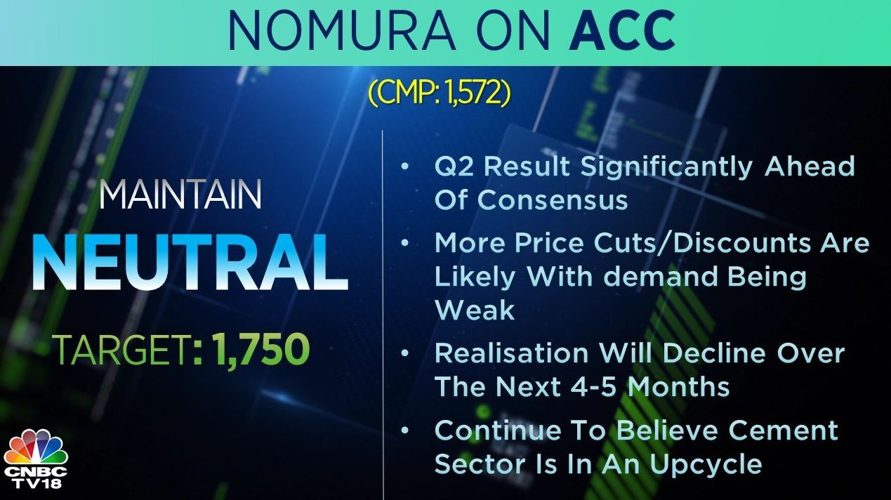 <strong>Nomura on ACC:</strong> The brokerage has a 'buy' call on the stock with a target of Rs 1,750 per share. June-quarter result significantly ahead of consensus, it said, adding that price cuts are likely given the demand is weak.