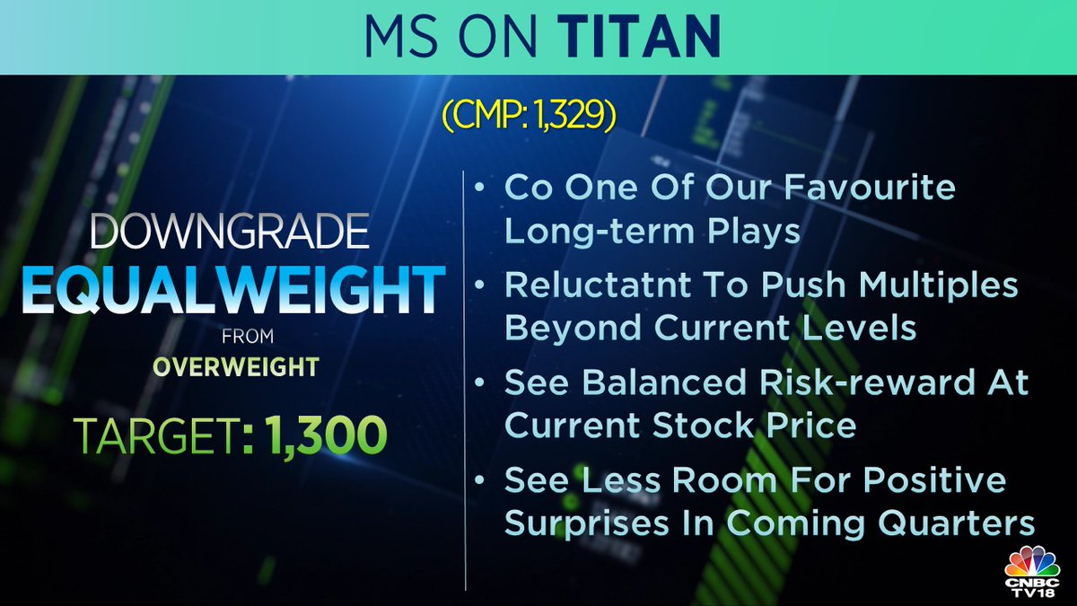 9. <strong>Morgan Stanley on Titan</strong>: The brokerage has downgraded the stock's rating to 'equalweight' from 'overweight' as it believes there's less room for positive surprises in the coming quarters.