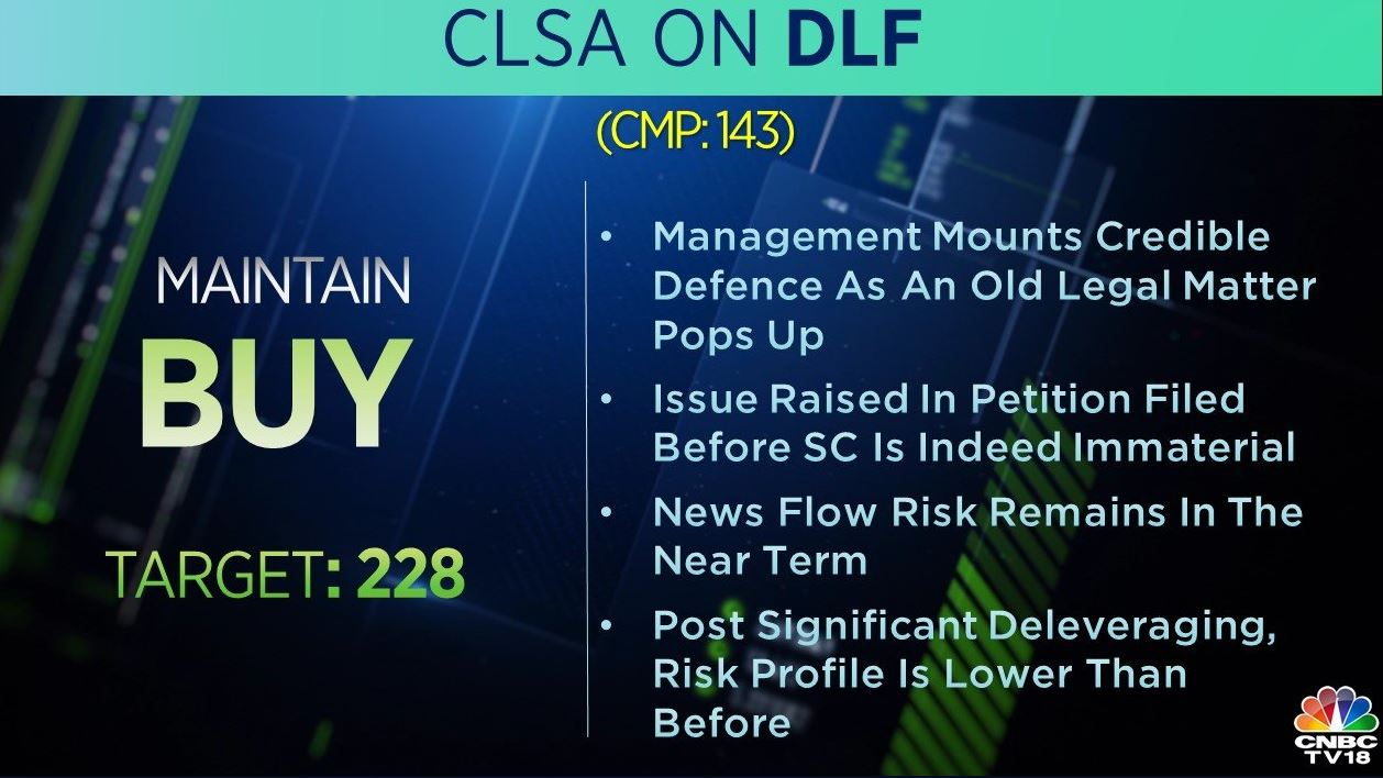 <strong>CLSA on DLF</strong>: The brokerage has a 'buy' call' on the stock with a target price of Rs 228 per share. Management mounts a credible defence as an old legal matter pops up, CLSA says, adding that the issue raised in the petition filed before SC is indeed immaterial. However, news flow risk remains in the near term, it explains.