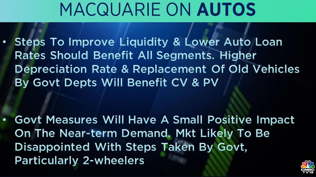 <strong>Macquarie on auto sector:</strong> According to the brokerage, steps to improve liquidity and lower auto loan rates should benefit all segments and the measures will have a small positive impact on the near-term demand.