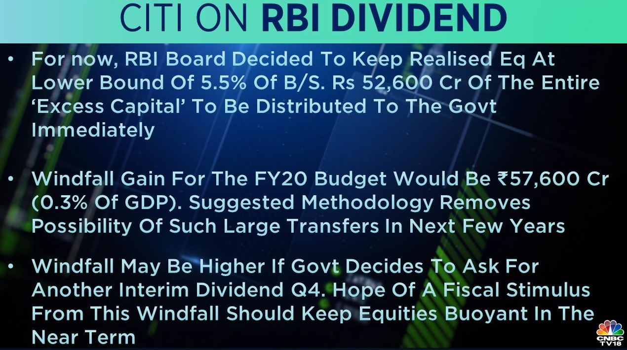 <strong>Citi on RBI Dividend:</strong> According to the brokerage, the hope of a fiscal stimulus from this windfall should keep equities buoyant in the near term. It added that the windfall may be higher if the government decided to ask for another interim dividend.