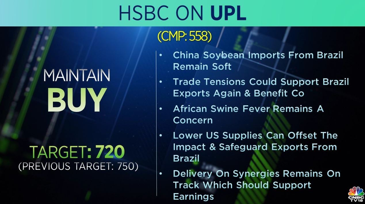 <strong>HSBC on UPL:</strong> The brokerage has a 'buy' call on the stock but cut its target to Rs 720 per share from Rs 750 earlier. According to the brokerage, China soybean imports from Brazil remain soft, while, trade tensions could support Brazil exports again and benefit the company. African swine fever remains a concern, it adds.