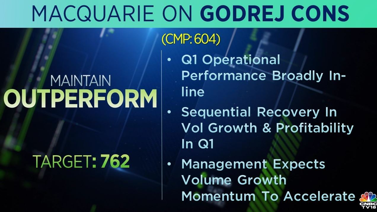 <strong>Macquarie on Godrej Consumer:</strong> The brokerage maintains 'outperform' rating on the stock with a target of Rs 762 per share. Q1 operational performance broadly in-line and the management expects volume growth momentum to accelerate, it added.