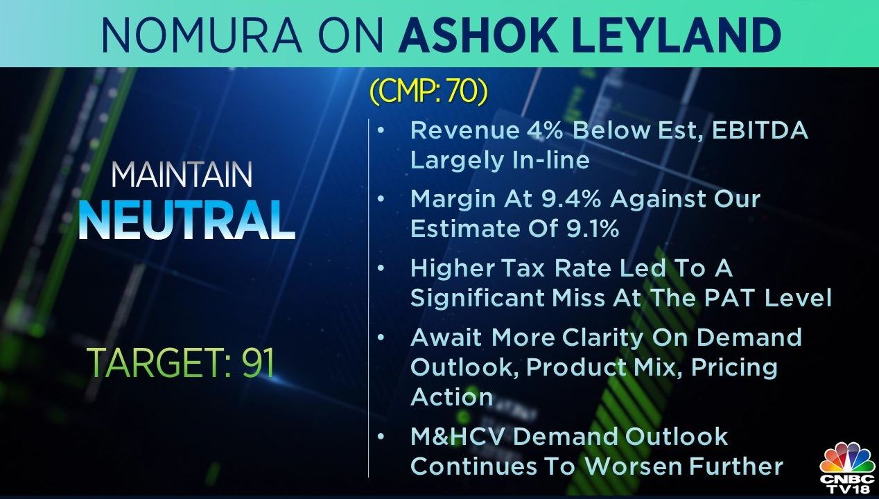 <strong>Nomura on Ashok Leyland:</strong> The brokerage has a 'neutral' call on the stock with a target of Rs 91 per share. Await more clarity on demand outlook, product mix, and pricing action, the brokerage said, adding that M&HCV demand outlook continues to worsen further.