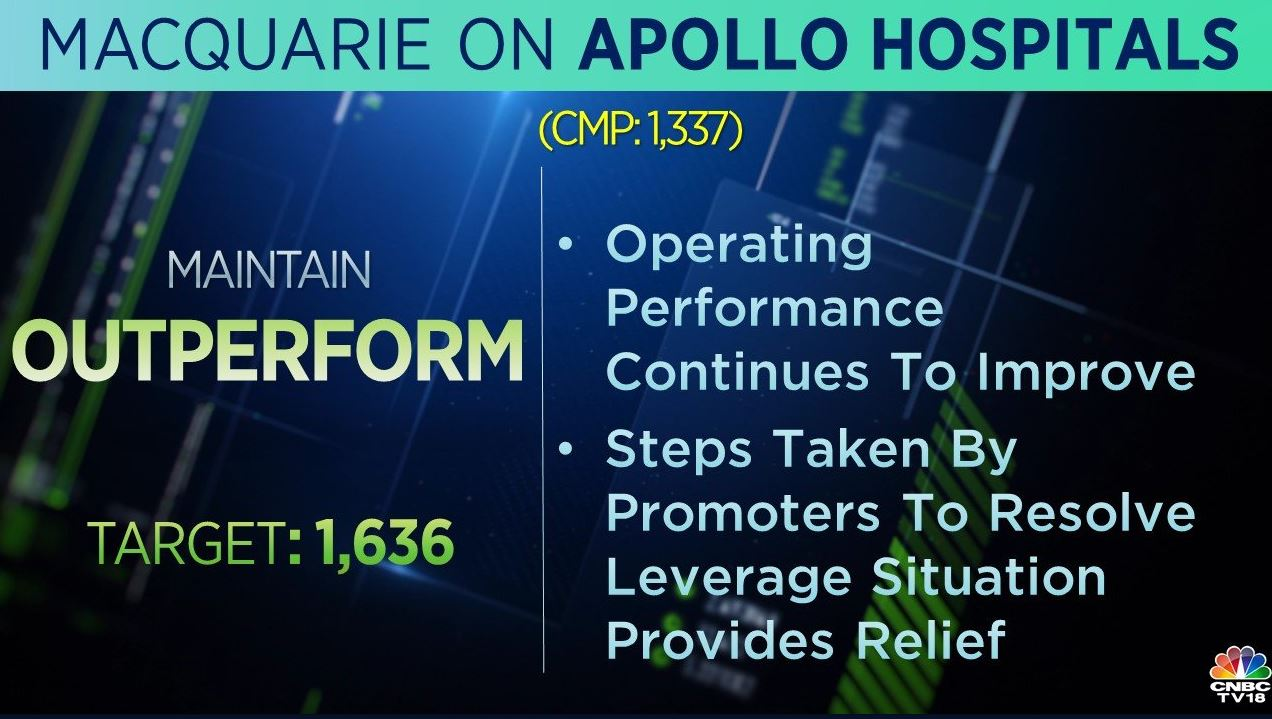 <strong>Macquarie on Apollo Hospitals:</strong> The brokerage has an 'outperform' rating on the stock with a target price of Rs 1,636 per share. The operating performance continues to improve as steps taken by promoters to resolve leverage situation provides relief, the brokerage said.