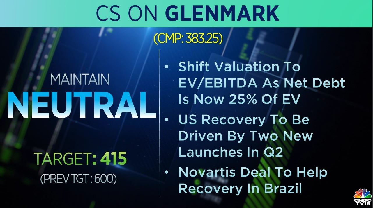 <strong>Credit Suisse on Glenmark Pharma:</strong> The brokerage maintains 'neutral' rating on the stock but cut its target price to Rs 415 per share from Rs 600 earlier. US Recovery will be driven by two new launches in Q2, the brokerage said. It also added that the Novartis deal will help the recovery in Brazil.
