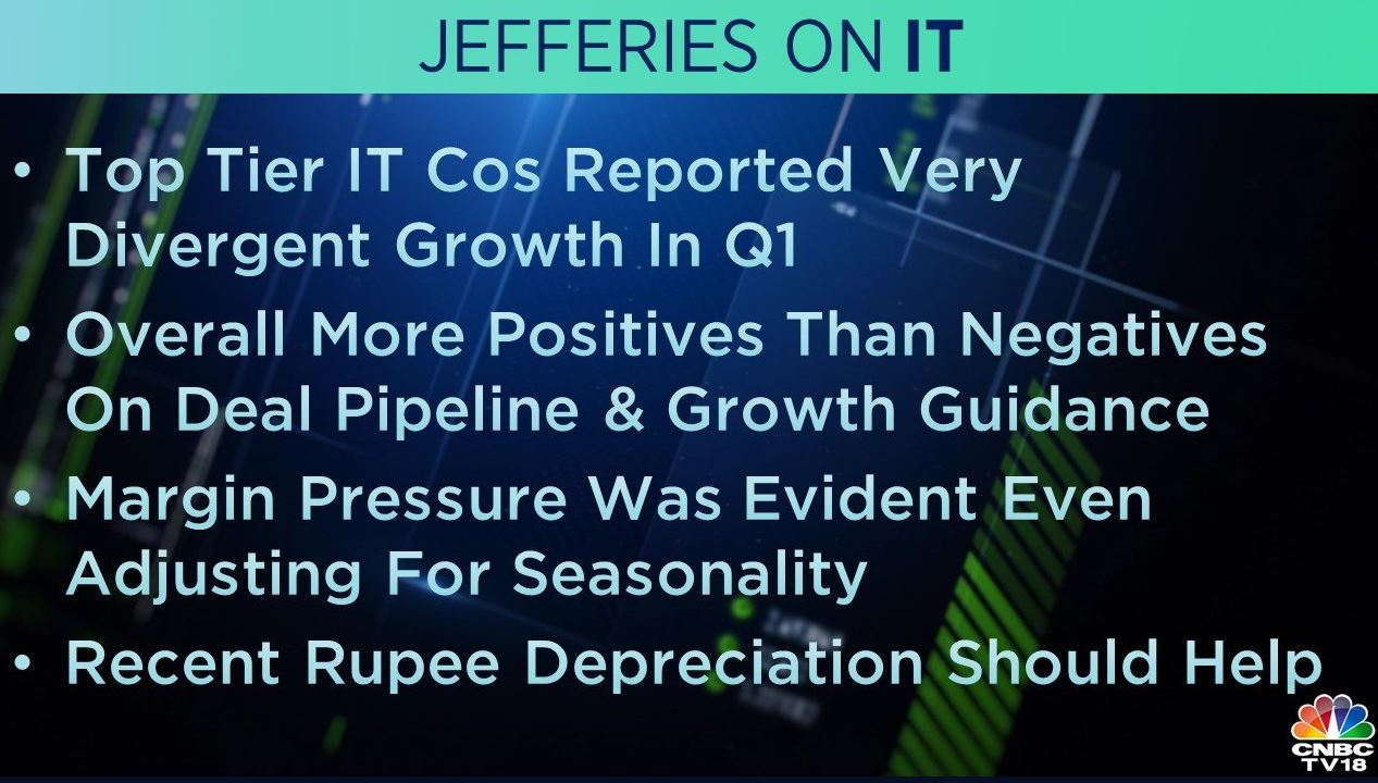 <strong>Jefferies on IT:</strong> Top tier IT companies reported a very divergent growth in Q1, the brokerage said, adding that overall, there are more positives than negatives on deal pipeline and growth guidance. It prefers TCS and Infosys in the sector.