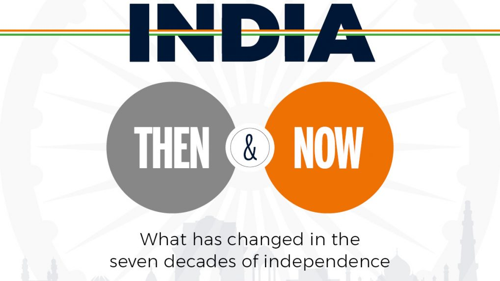 Independence Day 2019: How India has evolved since 1947