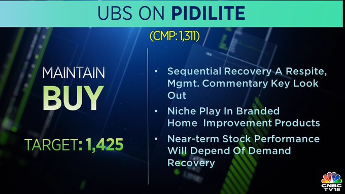 Top Brokerage Calls For August 7 Clsa Credit Suisse Cut Price Targets On Titan Ubs Bullish On Pidilite Cnbctv18 Com