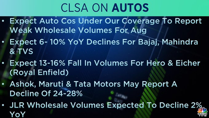 CLSA on Autos: CLSA expects auto companies to report weak wholesale volumes for August. It further added that Ashok Leyland, Maruti Suzuki and Tata Motors may report a decline of 24-28 percent.