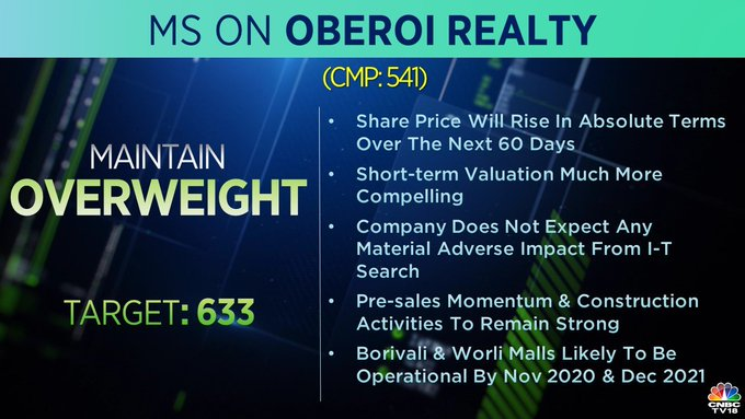 Morgan Stanley on Oberoi Realty: The brokerage is 'overweight' on the stock with a target of Rs 633 per share. The brokerage believes that the short-term valuation is much more compelling, and the share price will rise in absolute terms over the next 60 days. Borivali and Worli malls will likely be operational by November 2020 and December 2021, it added.
