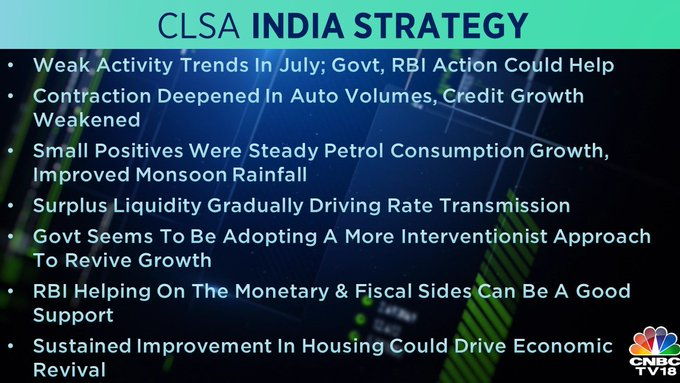 CLSA on India Strategy: CLSA believes that the weak activity could be erased with the actions from government and the RBI. The brokerage further said that the contraction in auto volumes and credit growth deepened. Government seems to be adopting a more interventionist approach to revive growth, added the brokerage.