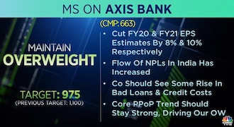Morgan Stanley on Axis Bank
