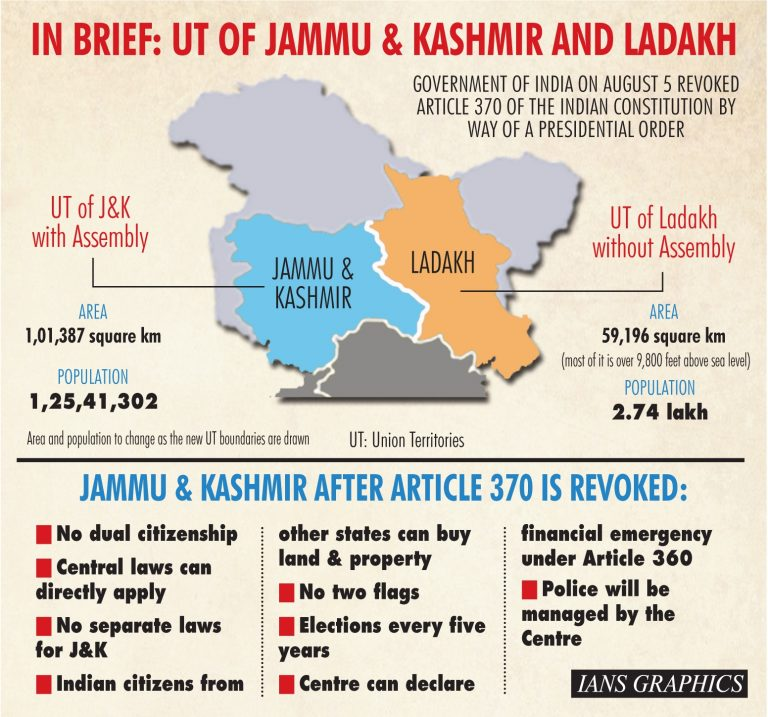 Kashmir, UP, Haryana … why reorganisation of states is a never-ending exercise