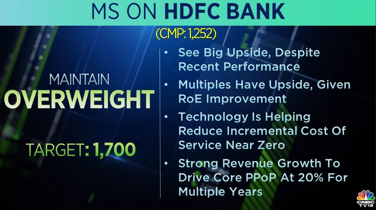 <strong>Morgan Stanley on HDFC Bank:</strong> The brokerage is 'overweight' on the stock with a target of Rs 1,700 per share. The brokerage sees big upside in the stock despite recent performance. It added that technology is helping reduce the incremental cost of service near zero.