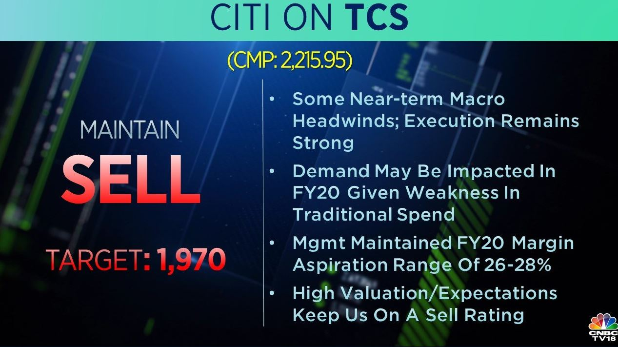 <strong>Citi on TCS:</strong> The brokerage has a 'sell' call on the stock with a target of Rs 1,970 per share. Demand may be impacted in FY20 given weakness in traditional spend, the brokerage said, adding that the management maintained FY20 margin aspiration range of 26-28 percent. High valuation/expectations are key reasons for a 'sell' rating, the brokerage explained.