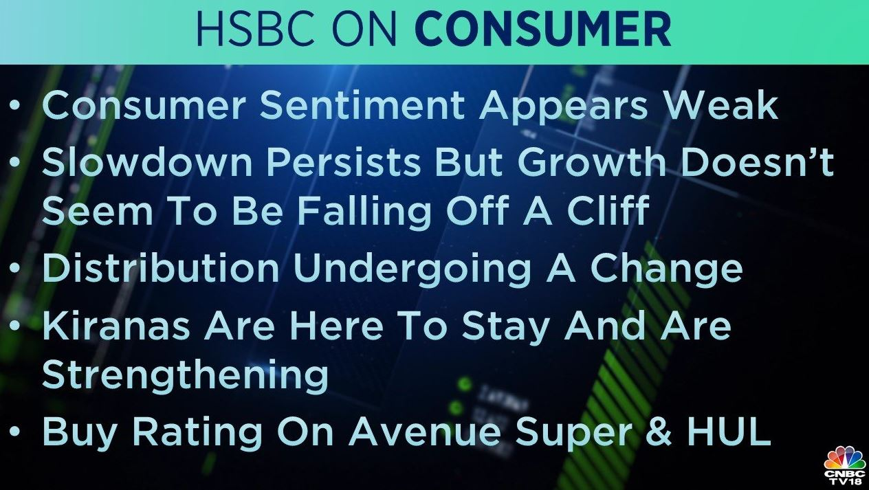 <strong>HSBC on Consumer:</strong> The slowdown persists but growth does not seem to be falling off a cliff, the brokerage noted. It added that Kirana stores are here to stay and are strengthening. It prefers Avenue Supermarts and HUL in the FMCG space.