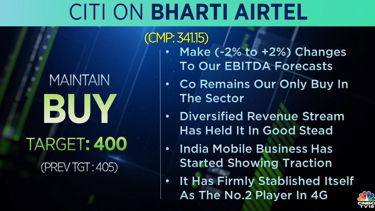 <strong>Citi on Bharti Airtel:</strong> The brokerage has a 'buy' rating on the stock but cut its target to Rs 400 per share from Rs 405 earlier. The brokerage said that the company is its only 'buy' in the telecom sector as a diversified revenue stream has held it in good stead.