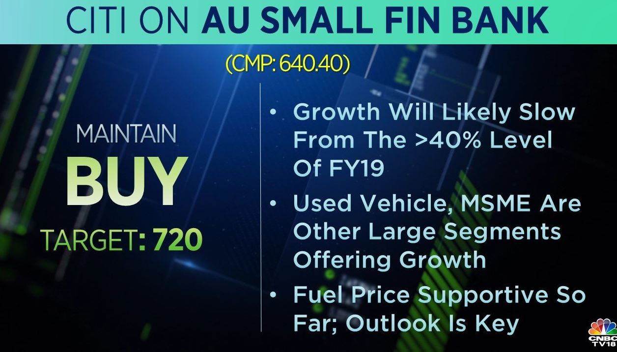 <strong>Citi on AU Small Finance Bank:</strong> The brokerage is bullish on the stock with a target at Rs 720 per share. It expects the asset quality of vehicle financing segment to be largely stable, and sees used vehicle, MSME as other large segments offering growth.