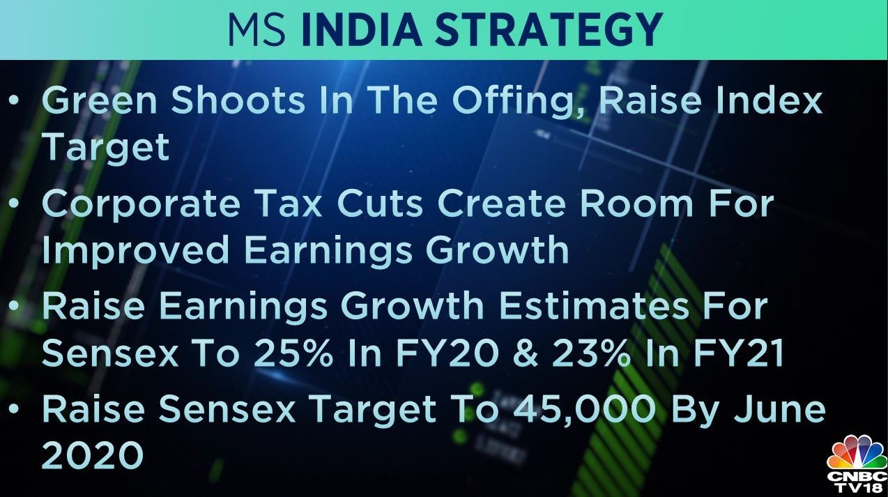 <strong>Morgan Stanley India strategy:</strong> Corporate tax cuts create room for improved earnings growth, the brokerage said. It raised earnings growth estimates for Sensex to 25 percent in FY20 and 23 percent in FY21. Morgan Stanley raised Sensex target to 45,000 by June 2020.