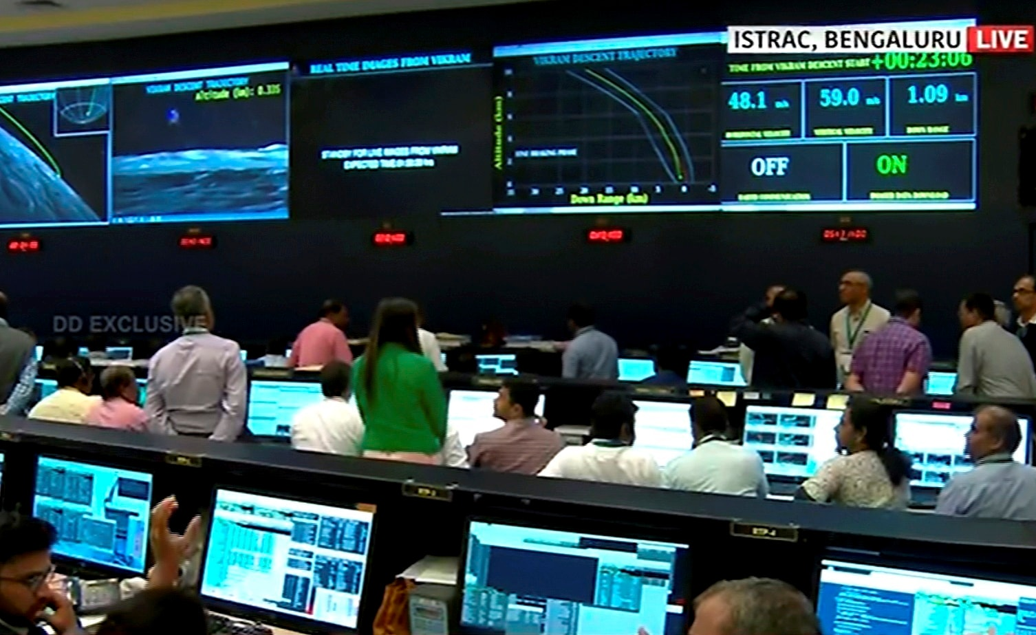 Officials watch the live telecast of the soft landing of Vikram module of Chandrayaan 2 on the lunar surface as it starts 'fine breaking' at ISRO Telemetry Tracking and Command Network (ISTRAC), in Bengaluru, Saturday, Sept. 7, 2019. (PTI Photo)